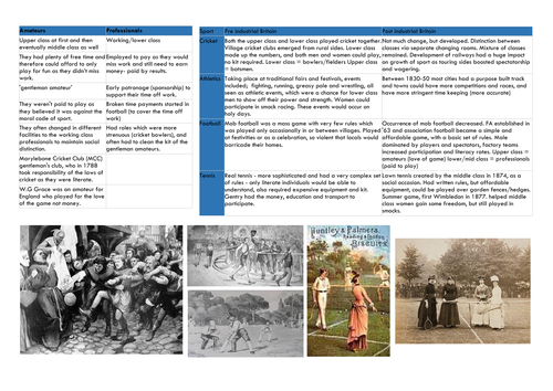 OCR A LEVEL PE HISTORY OF SPORT pre and post industrial britain
