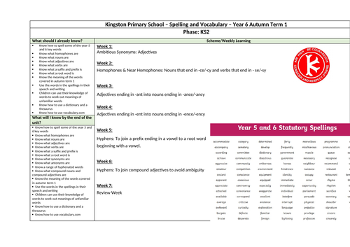 Year 6 Spelling and Vocabulary Knowledge Organisers