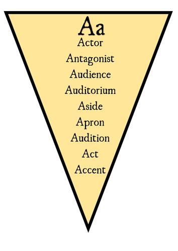 A- Z Drama Vocabulary Bunting