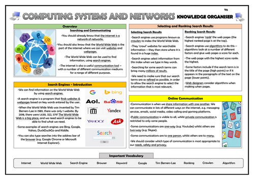 Year 6 Computing Systems and Networks Knowledge Organiser!