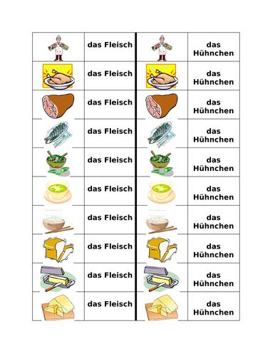 Abendessen (Dinner in German) Dominoes