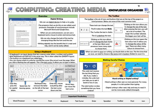 Year 1 Computing - Creating Media - Digital Writing - Knowledge Organiser!