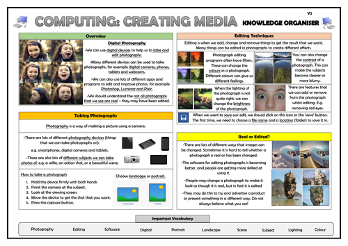 Year 2 Computing - Creating Media - Digital Photography - Knowledge Organiser!