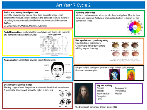 C2 Art and Design  Year 7 Portraits Knowledge organiser