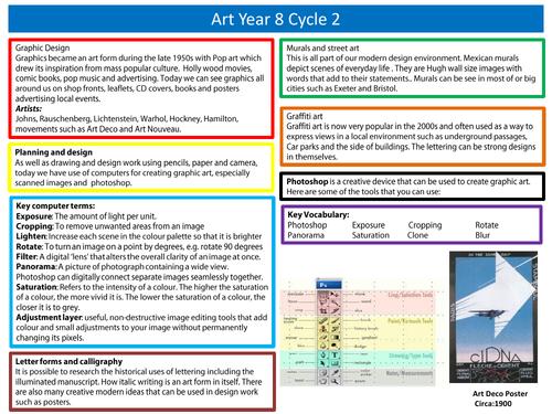 C2 Art and Design Year 8 Graphics Knowledge organiser