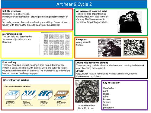 C2  Art and Design Year 9 GCSE  Knowledge organiser