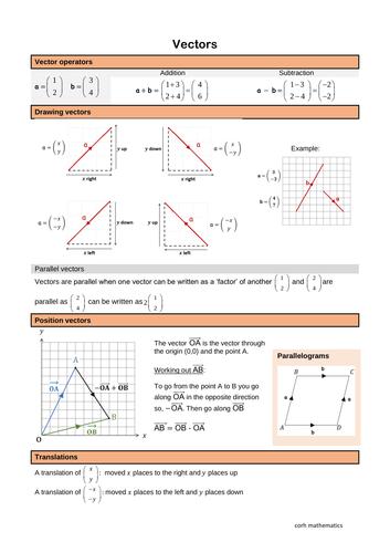 Vectors revision handout