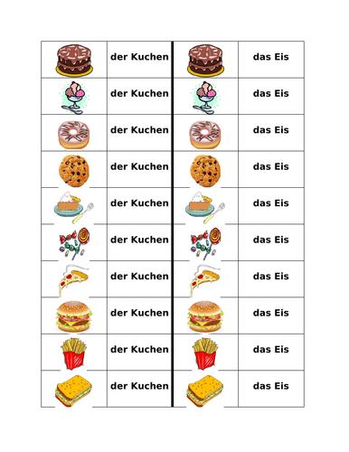 Desserts and Snacks in German Dominoes