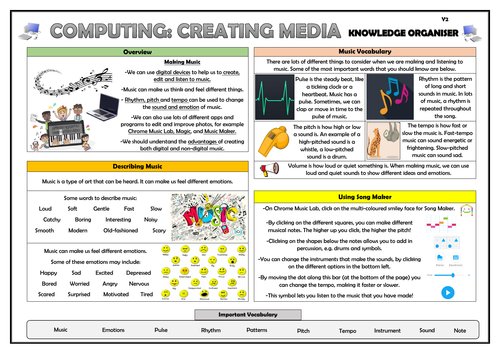 Year 2 Computing -Creating Media - Making Music - Knowledge Organiser!