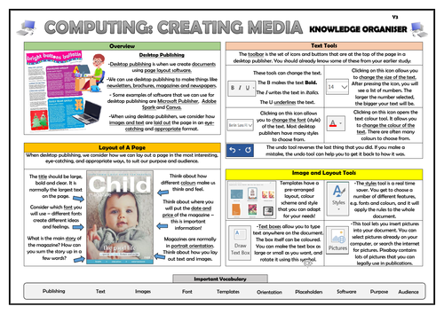 Year 3 Computing - Creating Media - Desktop Publishing - Knowledge Organiser!