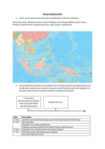 Global Hazards