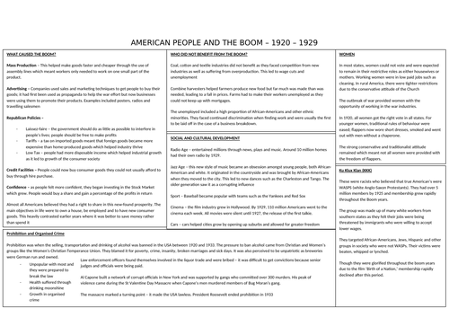 America: Opportunity and Inequality Knowledge Organiser