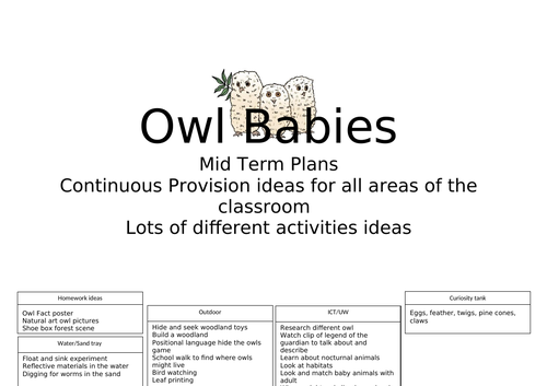 Owl Babies planning, Continuous Provision , activities , EYFS, KS1