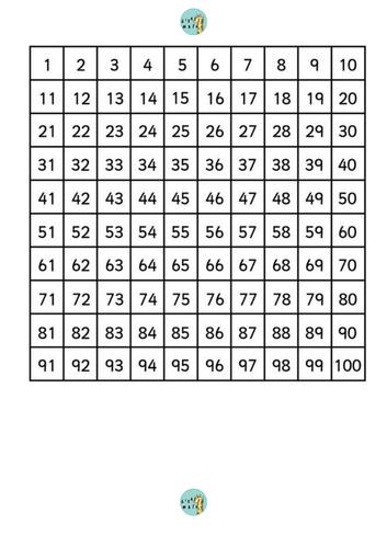 Multiplication grid and reasoning multiplication grid