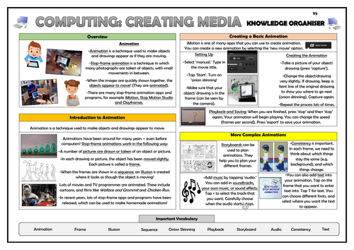 Year 3 Computing - Creating Media - Animations - Knowledge Organiser!