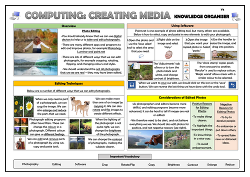 Year 4 Computing - Creating Media - Editing Photos - Knowledge Organiser!