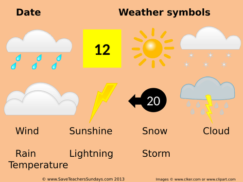 Types of Weather and Weather Symbols KS1 Worksheet, Flashcards and Lesson Plan