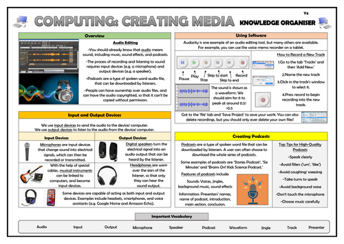 Year 4 Computing - Creating Media - Audio Editing - Knowledge Organiser!