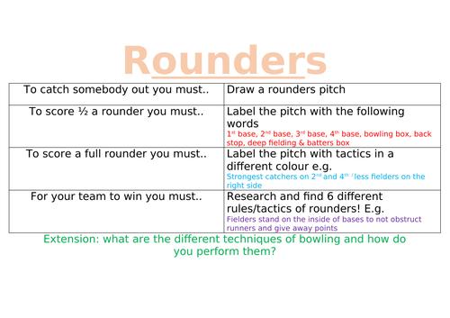Core PE isolation rounders homework