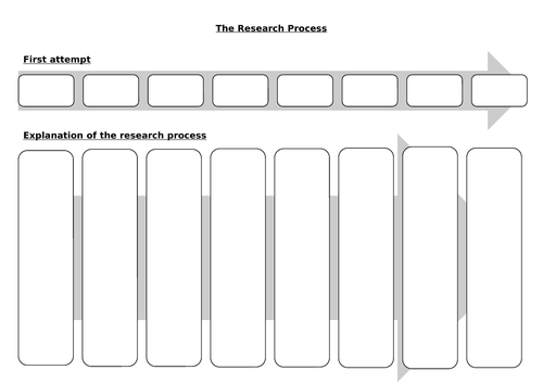Research Methods (9-1) How do Sociologists Research? (1/11)