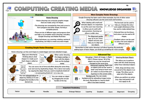 Year 5 Computing - Creating Media - Vector Drawing - Knowledge Organiser!