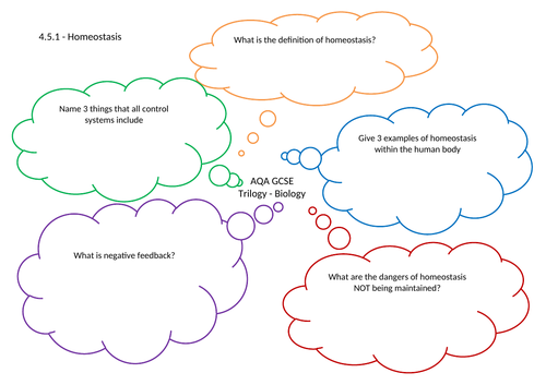AQA Trilogy 4.5 Biology - 5 a day Questions