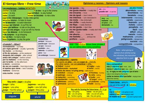 Spanish El tiempo libre (Free time) Remote Learning