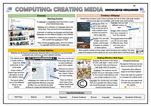 Year 6 Computing  - Creating Media - Web Page Creation - Knowledge Organiser!