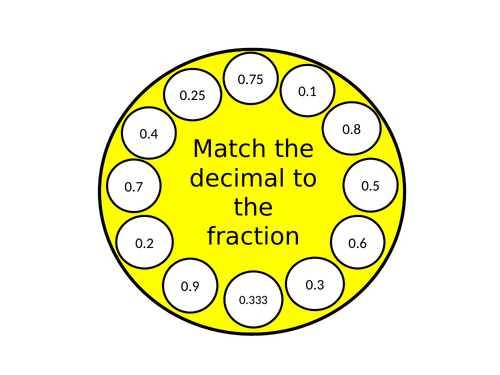 Percentage, Decimal and Fraction Matching - Matching Wheels