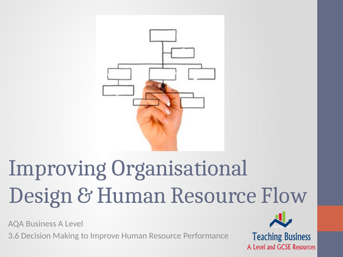 AQA Business - Improving Organisational Design and Human Resource Flow