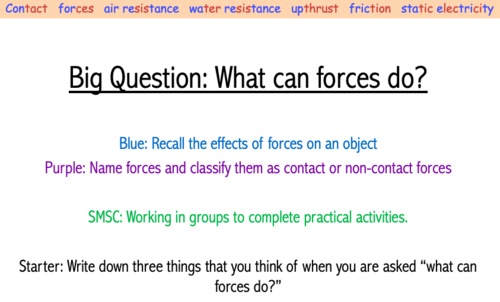 Year 7Different Forces Lesson (7Ka)