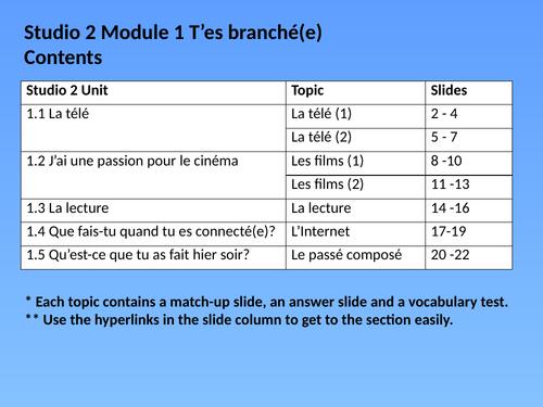 Studio 2 Mod 1 T'es branché(e)? Vocab Match