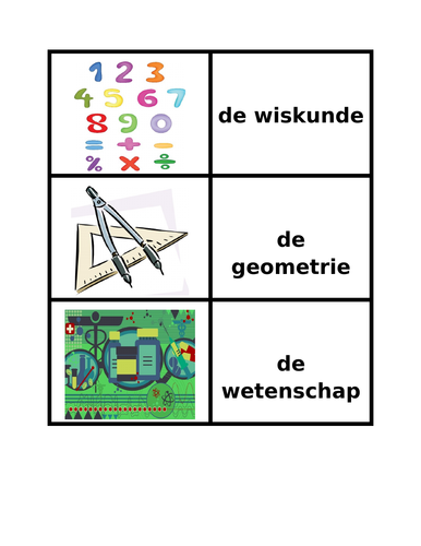 Schoolvakken (School Subjects in Dutch) Concentration Games