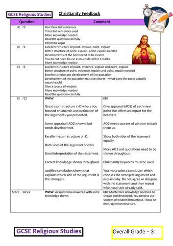 Edexcel Religious Studies B - Assessment Feedback Sheets