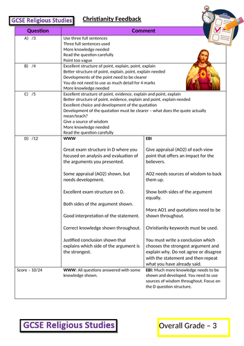 Edexcel Religious Studies B - Christianity and Islam Assessment Feedback Sheets