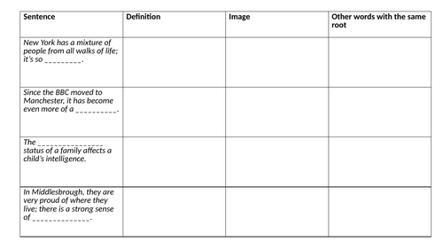 Vocabulary exercise - Place
