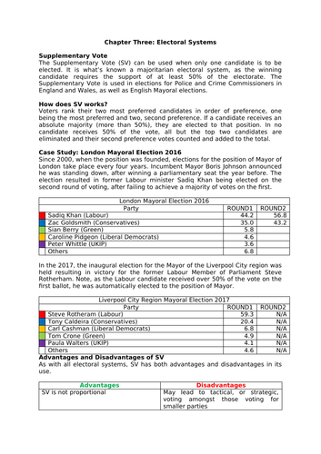 AS/A Level Politics (Edexcel): Electoral Systems (SV)