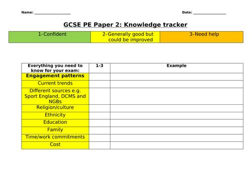 GCSE PE paper 2 subject knowledge tracker