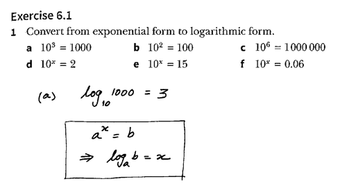 IGCSE-Additional Mathematics-Subject code 0606-Logarithimic and exponential fuctions