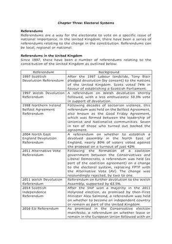 AS/A Level Politics (Edexcel): Electoral Systems (Referendums)