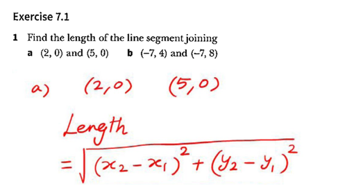 IGCSE-Additional Mathematics-Subject code 0606-Straight-line graphs