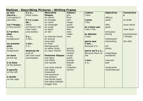 Matisse - Describing Pictures - Writing Frame