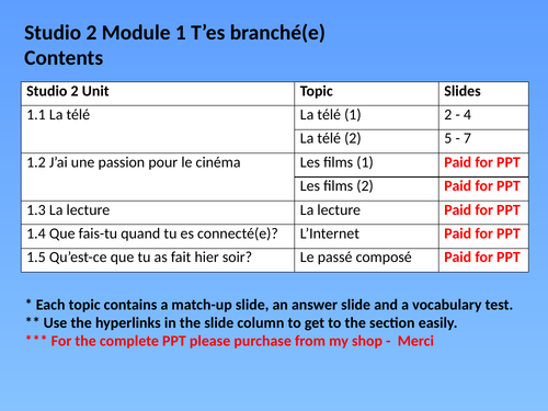FREE SAMPLE Studio 2 Mod 1 T'es branché(e)? Starter Vocab Match
