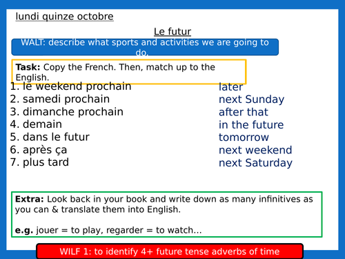 Future Tense Activities Lesson KS3
