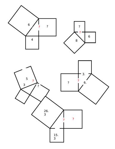 Secondary pythagoras resources