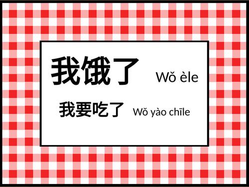 餐饮 Cānyǐn (Food in Chinese) 我饿了 Wǒ èle Activity