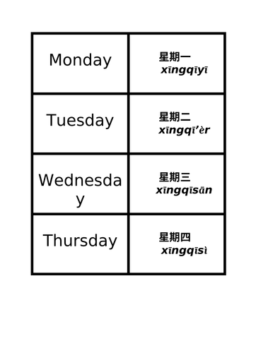 Days, Months, Seasons in Chinese Concentration Games