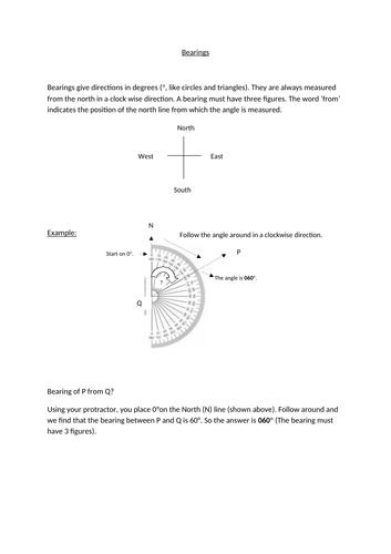 Bearings for ks3