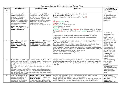 Sentence Composition Intervention Plan & resources