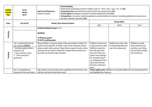 KS1 Christmas List English Planning (7 of 7)
